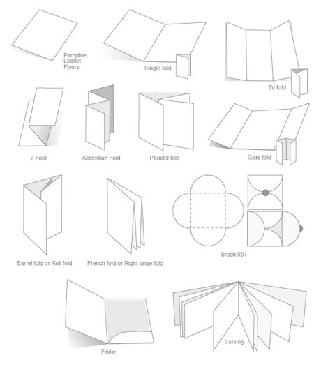 The elements of a good brochure design  March 15th, 2012 by Mirko at Design…