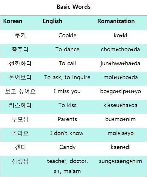 how to change fb name to korean
