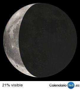 Fases de la luna 2014 & 2015