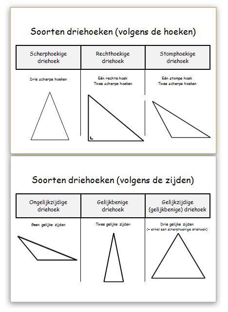 Wandplaten Meetkunde (http://dagmeester.wordpress.com/2014/10/07/wandplaten-meetkunde)