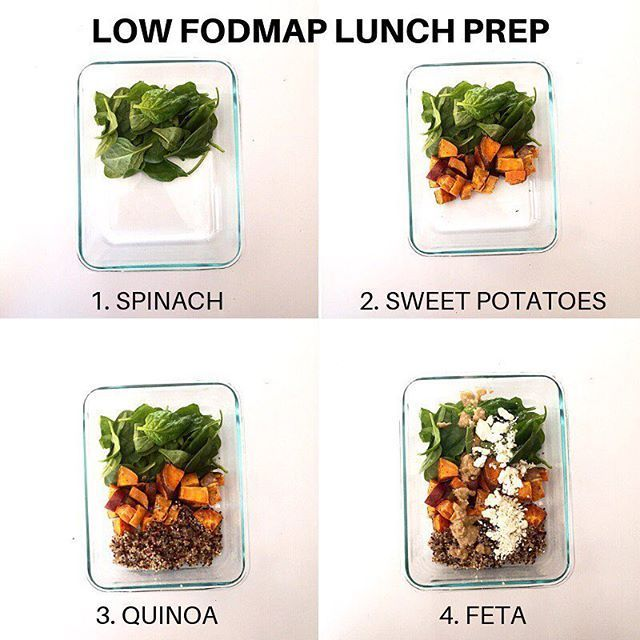 low fodmap diet made easy