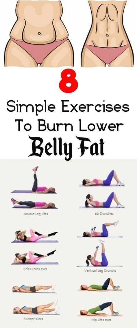 8 Simple Exercises To Reduce Lower Belly Fat | Steps to a ...