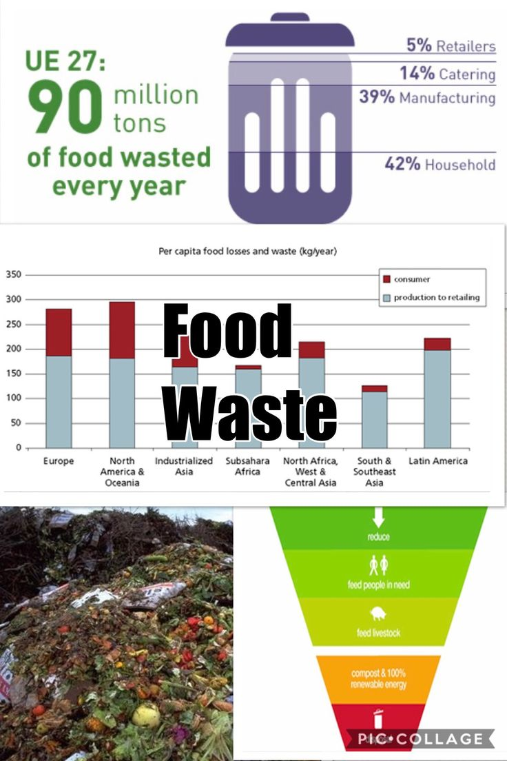 We throw away 1.3 billion tons a year at a cost of $1trillion worth of food according to the food and agriculture organization.