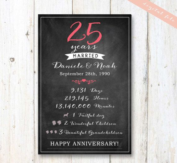 25th Anniversary Gift For Wife By LillyLaManch