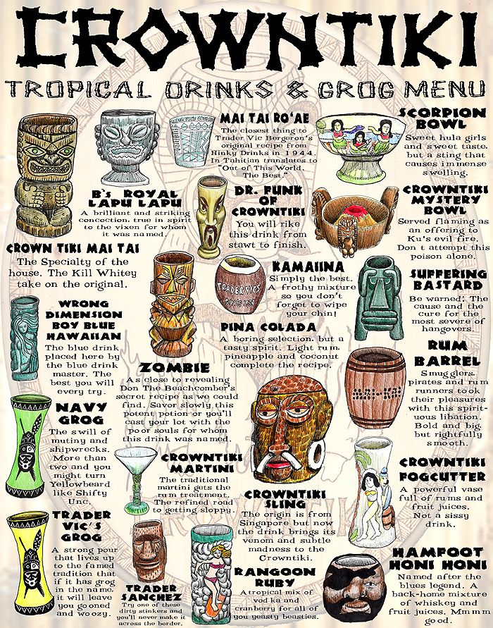 Tiki bar Drink menu