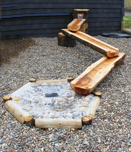 Channeled flume logs for children's water play.