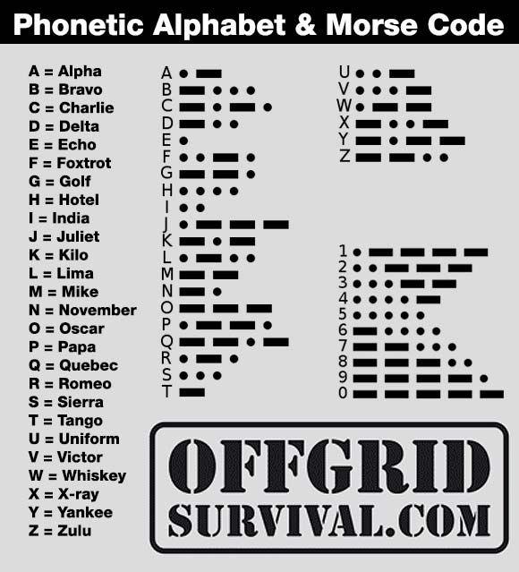Best 25+ Morse code learn ideas on Pinterest Morse code, Morse