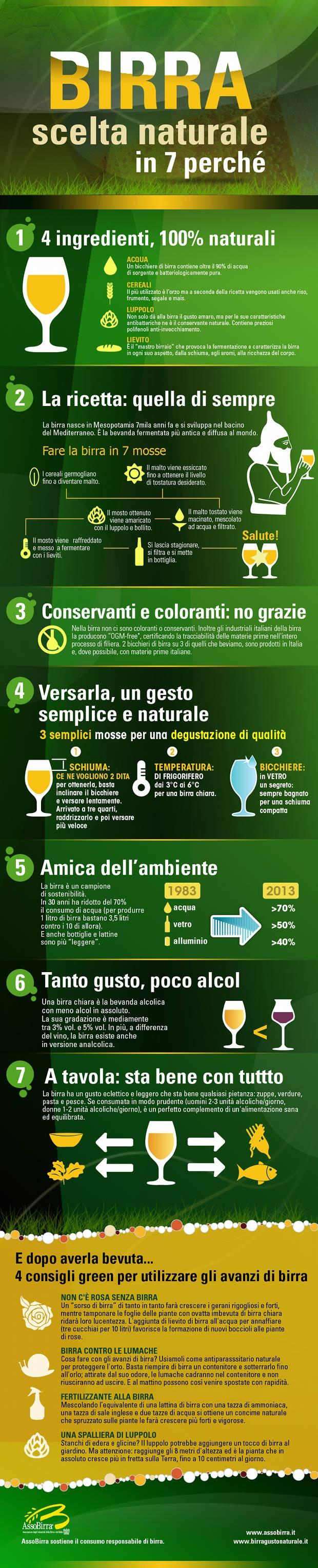Birra, una scelta naturale... [infografica & curiosità]