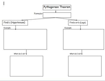 This is a great way to review the Pythagorean Theorem....