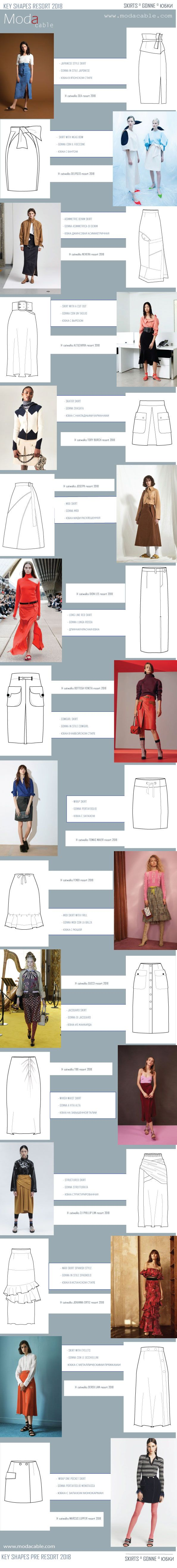 all the key shapes resort 2018 only at modacable.com....follow us for more!!!