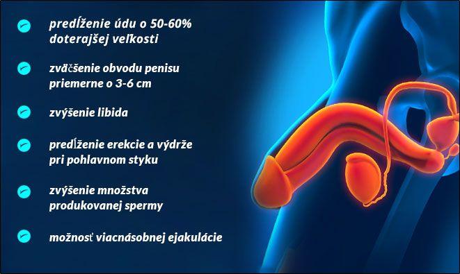 Všetky následky užívania preparátu na zväčšenie penisu