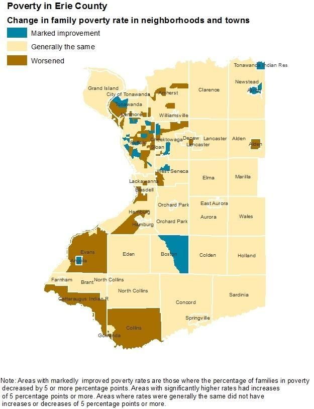 Changes In Poverty Rate By Zip Code In Erie County Ny Buffalo Since