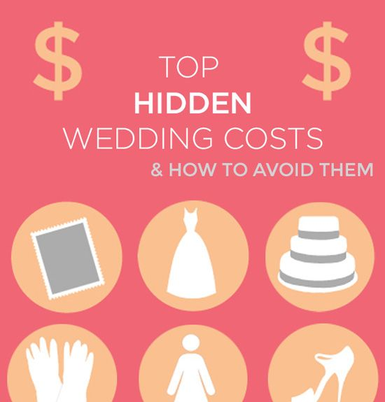 Love this wedding checklist to avoid hidden costs in your wedding budget! Good tips for affordable wedding alternatives (like how to use @WeddingMix to get an awesome wedding video) too!