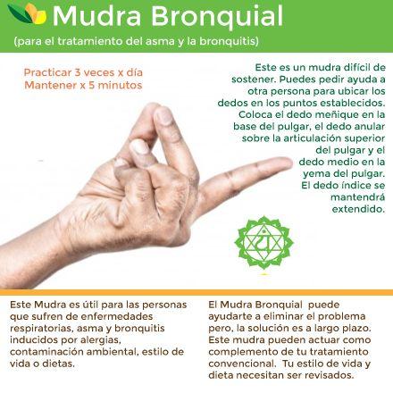 Mudra Bronquial
