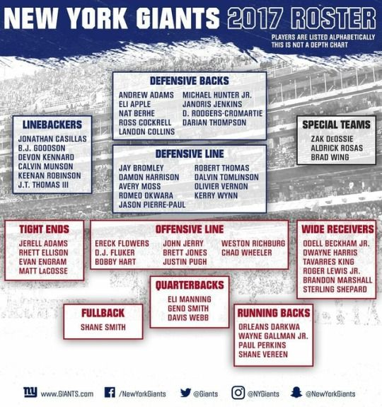 NY Giants roster 2017