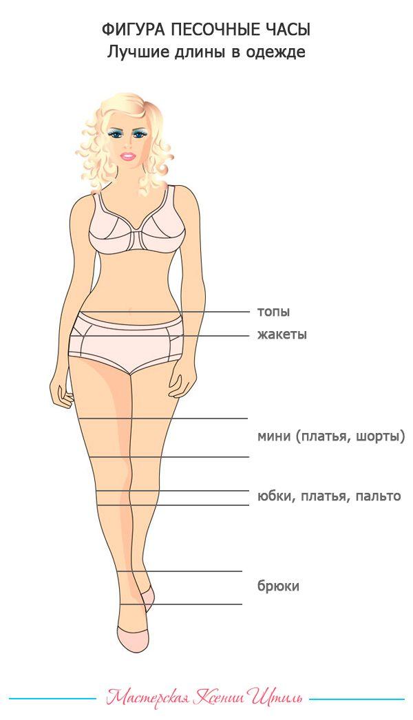 Фигура типа песочные часы как похудеть