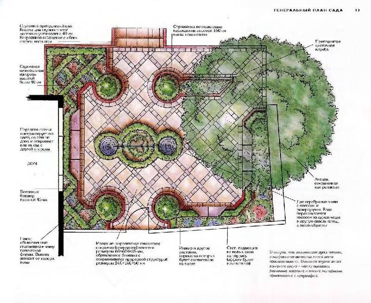 Plans and drawings pinterest for Lurie garden planting plan