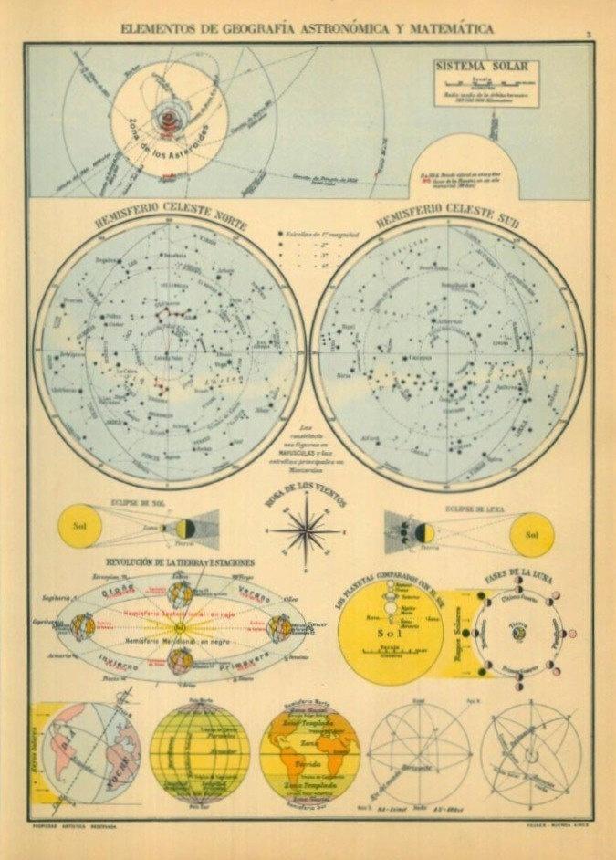 1951 Vintage Celestial Map Stars Original Vintage Colored to Frame