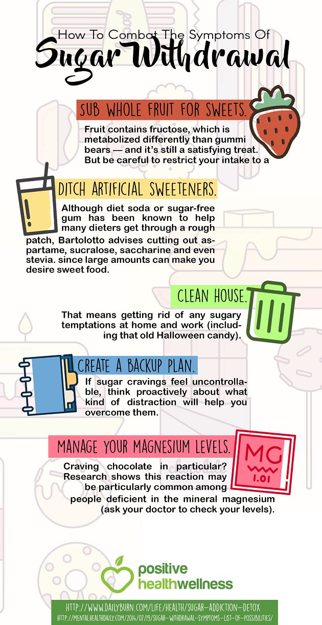 How To Combat The Symptoms Of Sugar Withdrawal – Positive Health Wellness Infographic