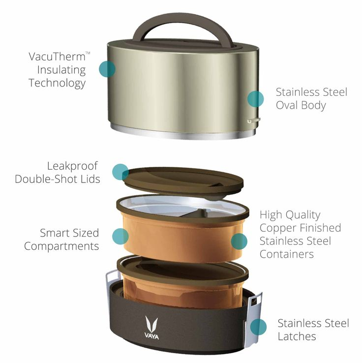 Introducing Vaya Tyffyn 600, a tiffin lunchbox for carrying warm, fresh meals. Stainless steel body and copper containers keep your food warm for 5-6 hours