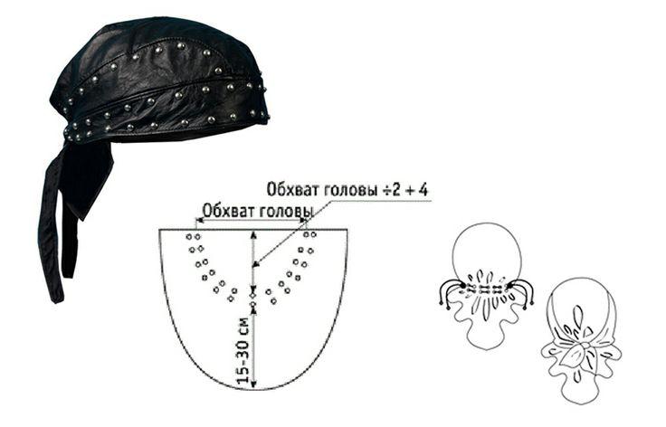 Бандана: практично и модно / Мода / BurdaStyle.ru
