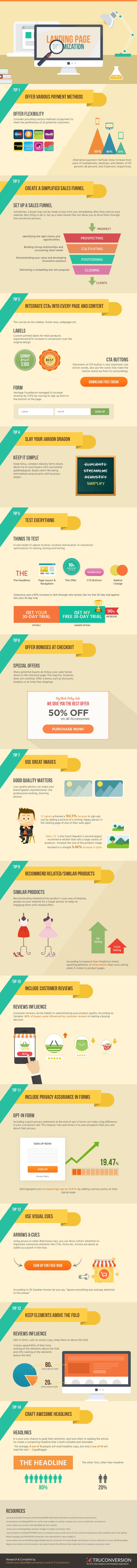 Here is an infographic by TruConversion that examines reasons for high bounce rates and provides 14 tips to make your landing page more effective and shoot up your conversions the roof.