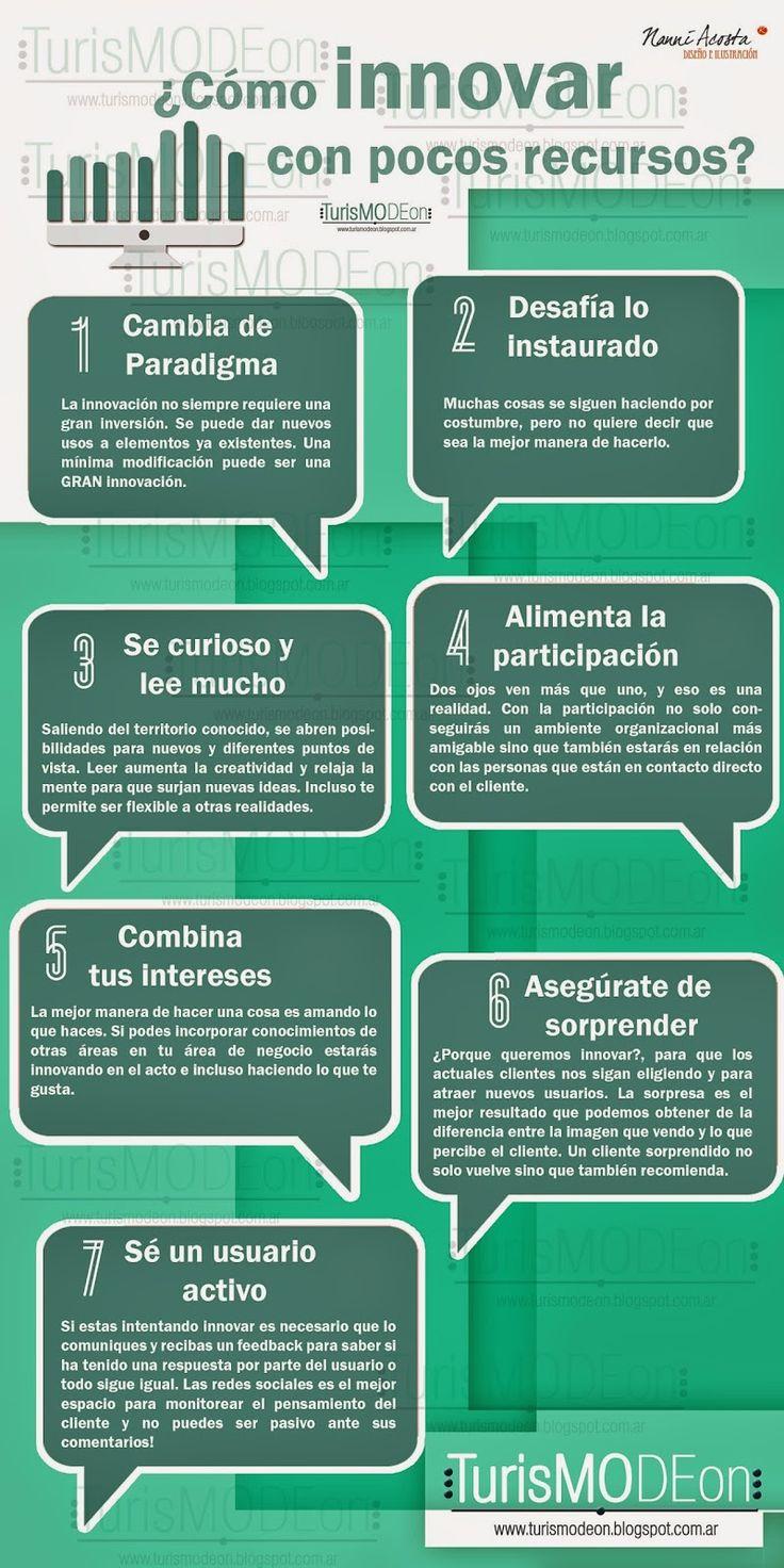 Hola: Una infografía sobre cómo innovar con pocos recursos. Vía Un saludo