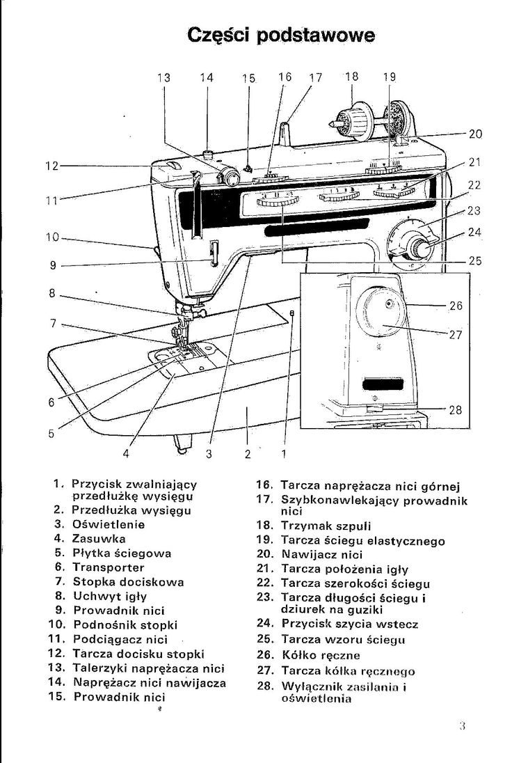 budowa maszyny do szycia