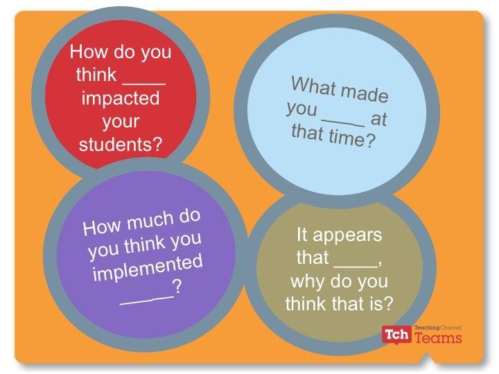 instructional coaching video clips