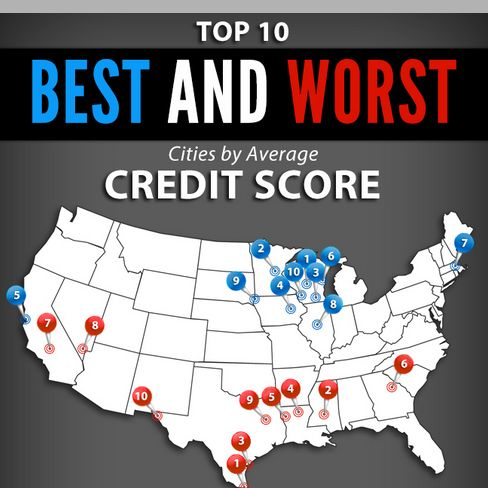 Top 10 Best and Worst Average Credit Scores by City | Lexington Law Blog