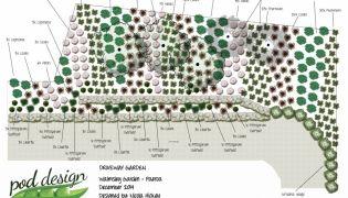 Garden Plan Album