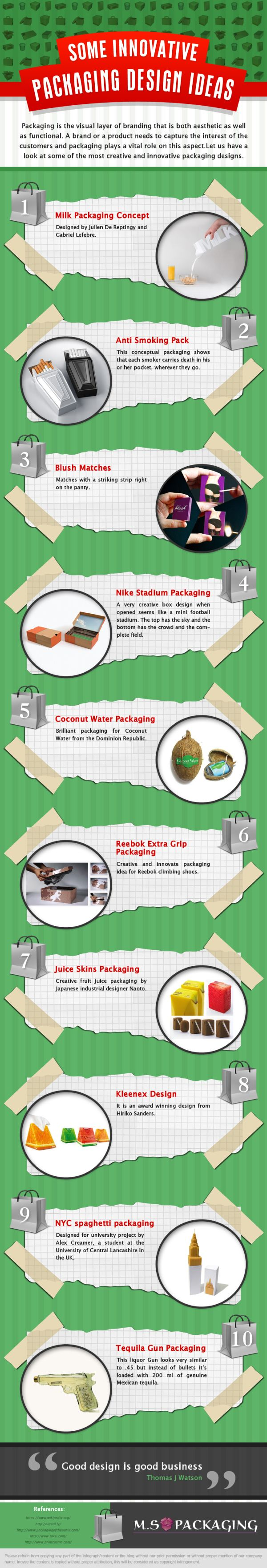 Some Innovative Packaging Design Ideas
