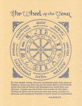 Wolf Prayer Poster - Eartisans Wiccan & Pagan Products