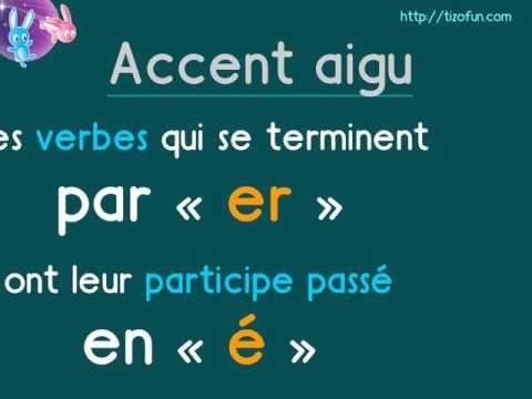 Les accents: accent aigu, accent grave, accent circonflexe, tréma et cédille