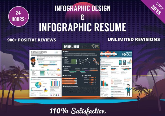 I Will Do Best Infographic Design And Cv Resume Design In 2020 Resume Design Infographic Resume Resume Design Creative