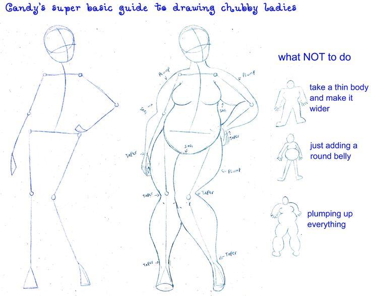 Chubby Lady cheat sheet by Candy2021.deviantart.com
