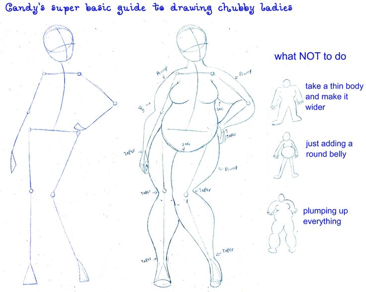 Chubby Lady cheat sheet by =Candy2021 on deviantART