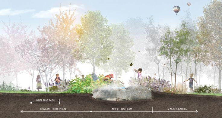 Mikyoung Kim Design - Chicago Botanic GardenMikyoung Kim Design - Landscape Architecture, Urban Planning, Site Art