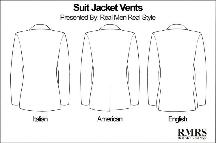 10 Suit Jacket Style Details Men Should Know   Suit Jackets Silhouettes Buttons Single Vs Double Breasted