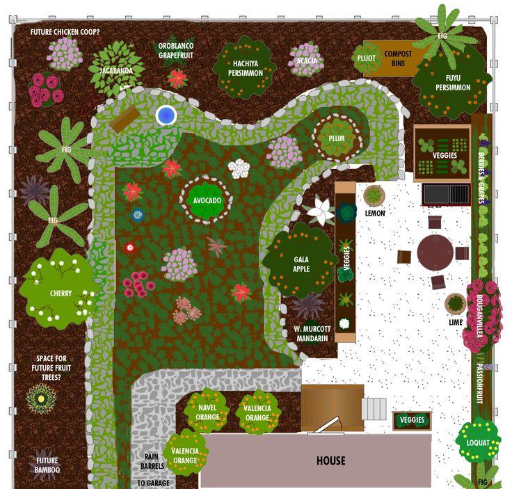 Building a bungalow garden