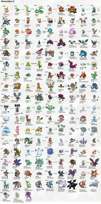 pokemon- evolution-level- chart