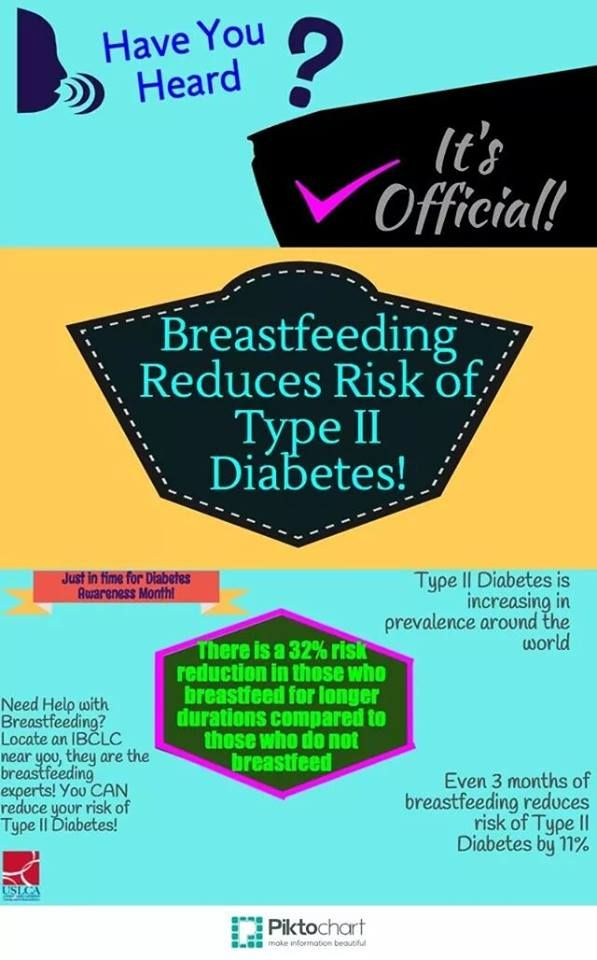 43 Best Breastfeeding Campaigns Images On Pinterest -9233