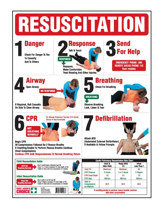 Transformative image with cpr posters free printable