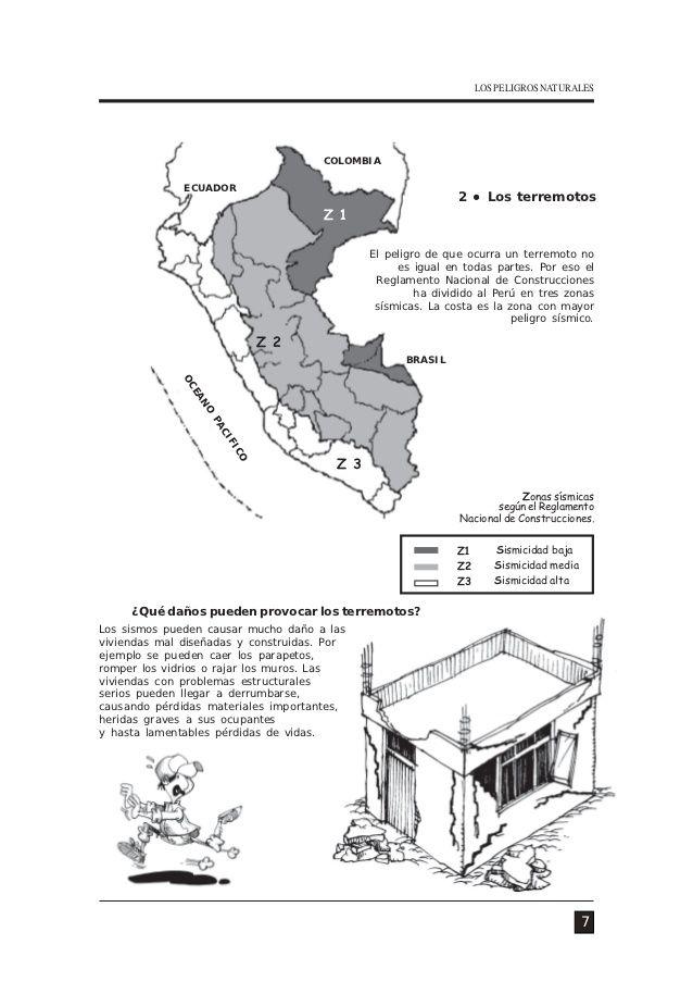 manual-de-construccion-de-albanileria-confinada en 2020