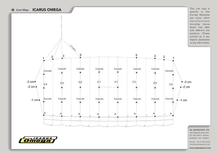 #icarusomega line map #omega #icaruscanopies