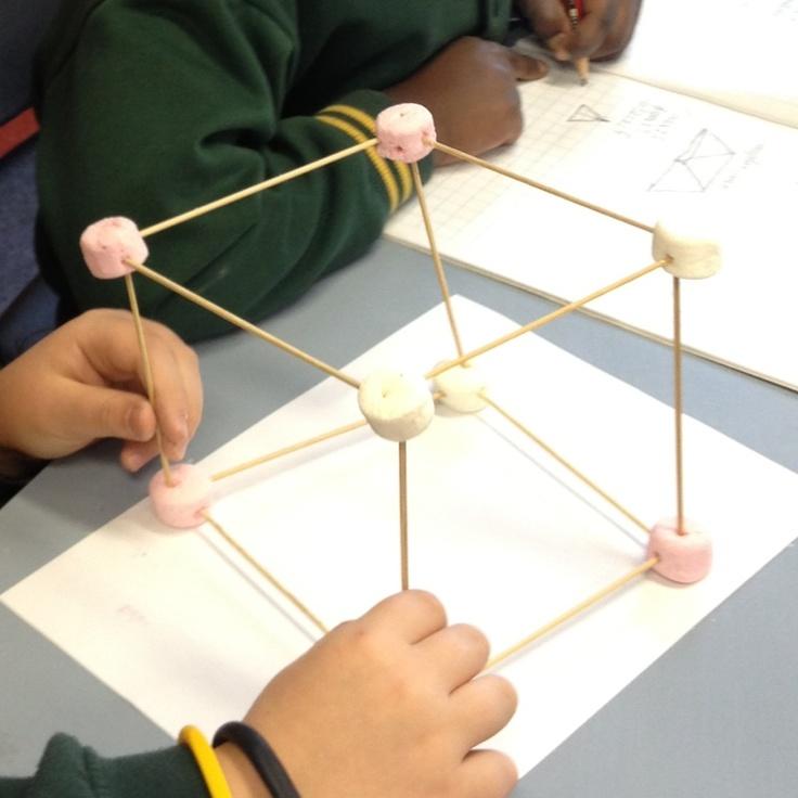 3D shape lesson. Students explore vertices, faces and edges of a 3D shape through this tactile activity.