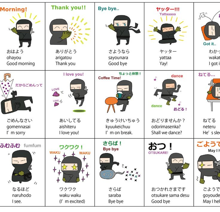 how to learn japanese vocab fast