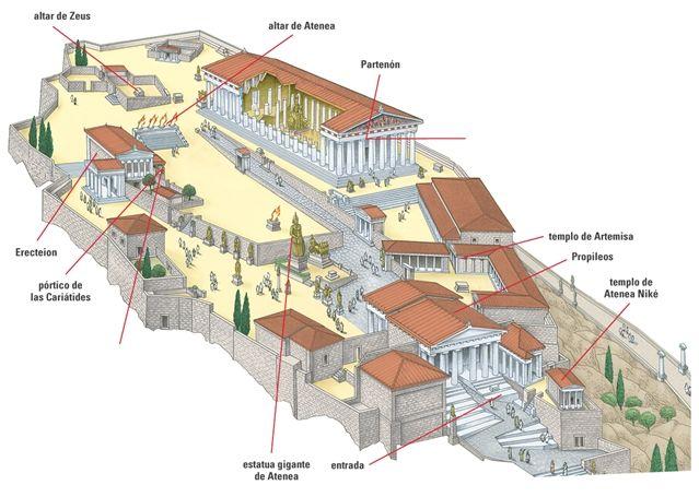 Acrópolis de Atenas                                                                                                                                                                                 Más
