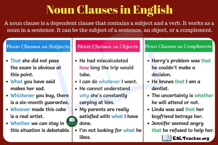 Noun Clauses: Definition, Functions and Example Sentences