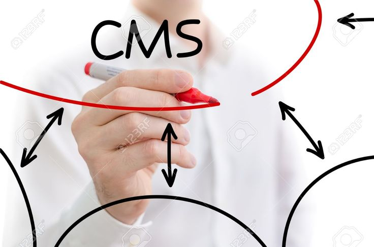 Do you need a blog as part of your #website? Then a #contentmanagementsystem, such as #WordPress might be what you're looking for. We are here to develop your #CMS Website, visit our website www.EveryITSolution.com or call us on 1-800-362-7251